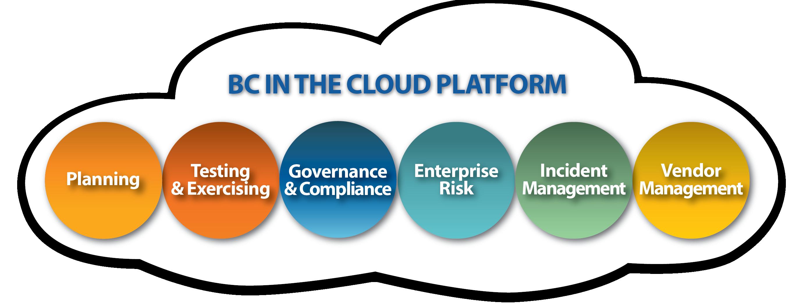 BCIC Platform